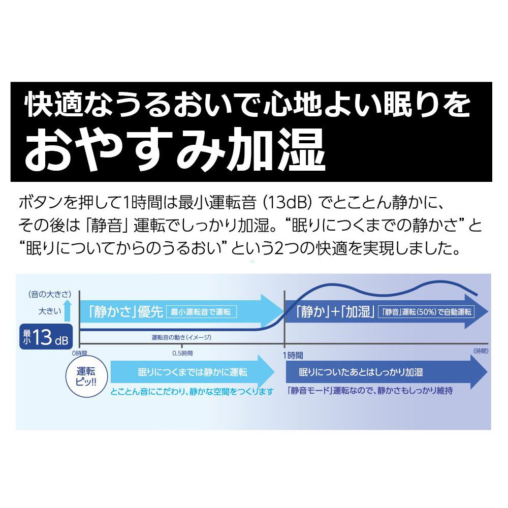 HD-RX516-T 眠り