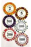 wumio ゴルフグリーンマーカー ポーカーチップ型 6種類 大きくて目立ち視認性抜群 ずっしりしたマーカー カジノデザイン グラウンドゴルフにも