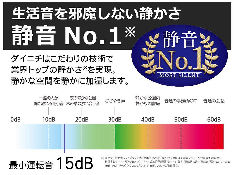 HD-RX516-T 静穏