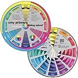CMY Primary Mix Color Wheel