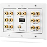 Fosmon HD8006 3-Gang 7.1 Surround Distribution Home Theater Gold Plated Copper Banana Binding Post Coupler Type Wall Plate fo