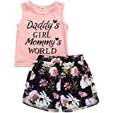 Infant Baby Girl Clothes Sleeveless Tank Top Shirts Floral Shorts Pants Headband 3PCS Outfit Set Summer