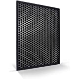 PHILIPS FY6171/30 NanoProtect Active Carbon Filter - for Philips Air Purifier Series 6000