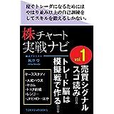 株チャート実戦ナビ(1)~トレード脳は模擬戦で作る!~
