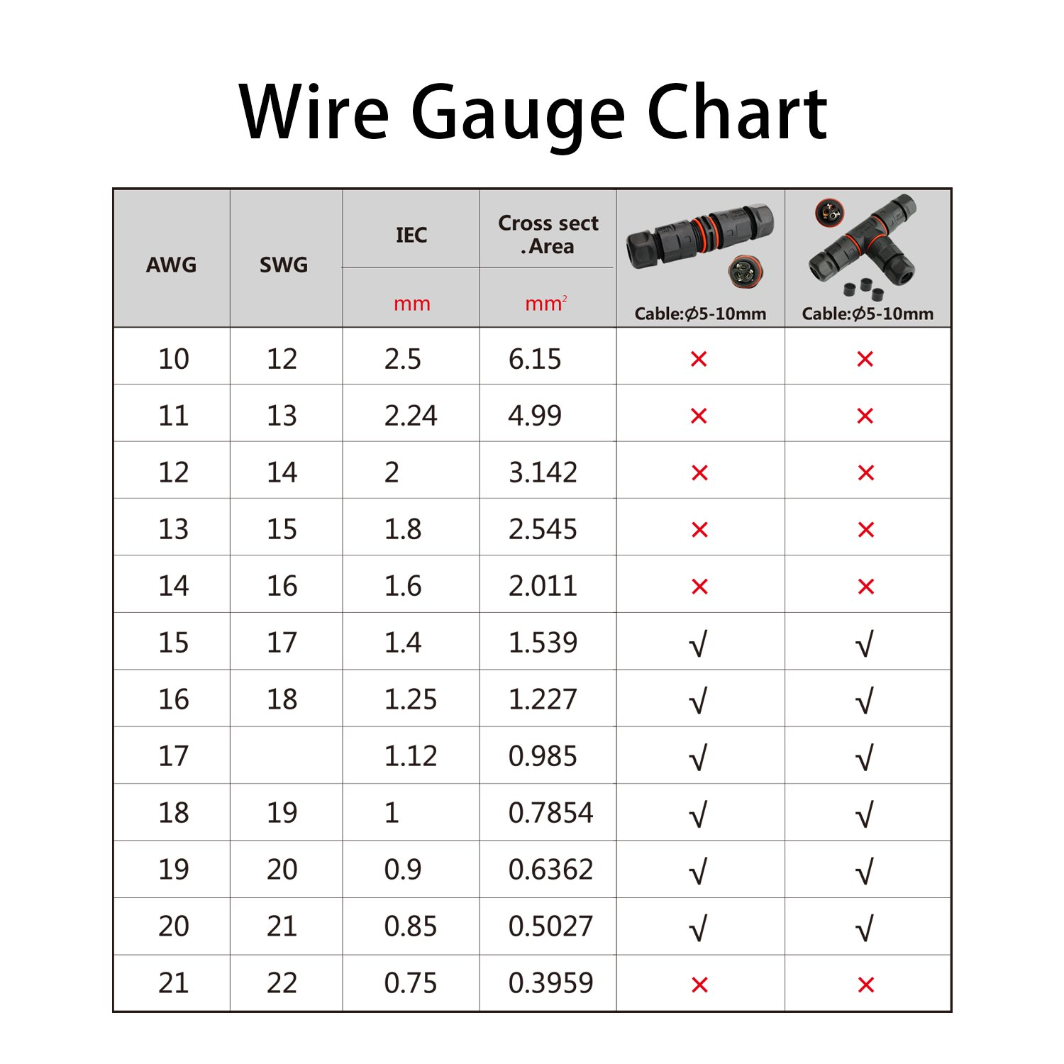 Comfortable wire size and amp rating gallery electrical circuit stunning wire sizes and amps pictures inspiration electrical and keyboard keysfo Images