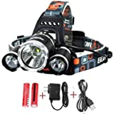 NEWEST And BEST Version Headlamp, Brightest LED Headlamp 10000 Lumen Flashlight IMPROVED LED, Rechargeable 18650 Headlight Fl