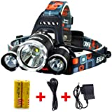 Headlamp,Headlight,Hard Hat Light 20000 Lumens IMPROVED Cree Led Ultra Bright Rechargeable Waterproof Flashlight Head Light f