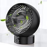 SmartDevil 2020 New USB Desk Fan, Small Personal Desktop Table Fan with Strong Wind, Operation Portable Mini Fan for Home Off