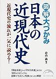 図解 大づかみ日本の近現代史 (新人物文庫)