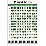 "Piano Chord Chart Poster (12""x18"") - Educational Poster for Pianists Songwriters and Producers. Perfect Guide for Learning to"