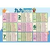 九九 お風呂 ポスター A3サイズ (420×297mm)【日本製 防水 知育玩具 A3 ポスター 学習ポスター】