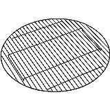 ジェックス メダカ元気 メダカのための飼育鉢用フタ(320,370サイズ兼用)