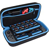 TAKECASE Nintendo Switch Hard Case, Fits Adapter/Charger, Includes 19 Game Card Storage, Accessories Pouch, Handle, Nintendo