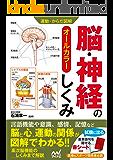 運動・からだ図解 脳・神経のしくみ
