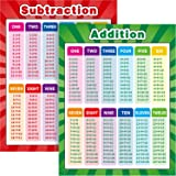 Extra Large Educational Math Posters, Multiplication Division Addition Subtraction Educational Table Chart Posters for Kids,