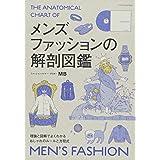 メンズファッションの解剖図鑑