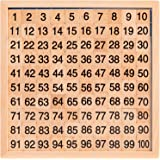 MerryHeart Wooden Montessori Math Hundred Board, Counting to 100 for Kindergarten, 1-100 Number Board for Toddlers, Counting