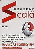 基礎からわかる Scala