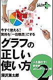 今すぐ使える!資料を「一目瞭然」にする グラフの正しい使い方 ~人を動かす!数学的コミュニケーション術2~ (幻冬舎pl…