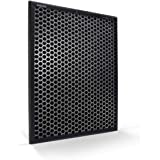 PHILIPS FY1413/30 NanoProtect Active Carbon Filter Series 1000- for Air Purifier Series 1000
