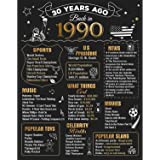 FALAMON 30th Birthday Anniversary Decorations Party Supplies Gifts for Women or Men, 11x14 Birthday Poster (Unframed), Back i