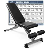 RitFit Adjustable / Foldable Utility Weight Bench for Home Gym, Weightlifting and Strength Training - Bonus Workout Poster wi