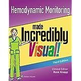 Hemodynamic Monitoring Made Incredibly Visual