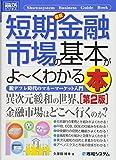 図解入門ビジネス 最新短期金融市場の基本がよ~くわかる本[第2版]