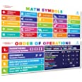 Sproutbrite Math Posters PEMF Order of Operations & Symbols Classroom Decorations for Teachers - Banners Bulletin Board and W
