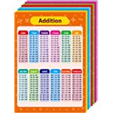 OUNENO 8 Pack Educational Math Posters for Kids Elementary and Middle School Multiplication Division Addition Subtraction Sha