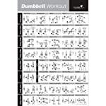 - Dumbbell Workout Exercise Poster - NOW LAMINATED - Strength Training Chart - Build Muscle, Tone & Tighten - Home Gym...