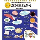塩分早わかり (FOOD&COOKING DATA)