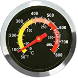 DOZYANT BBQ Barbecue Charcoal Grill Pit Wood Smoker Temperature Gauge Grill Pit Thermometer Fahrenheit for Barbecue Meat Cook