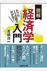 たった1つの図でわかる! 図解経済学入門 Kindle版
