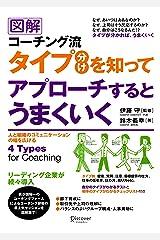 図解 コーチング流タイプ分けを知ってアプローチするとうまくいく Kindle版