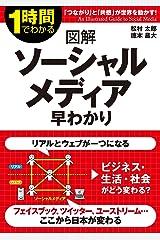 図解 ソーシャルメディア早わかり (中経出版) Kindle版