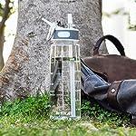 Water Bottle Sports Water Bottle, Water Bottle with Straw,Plastic Water Bottle,Kids Water Bottle,BPA Free Dishwasher Safe...