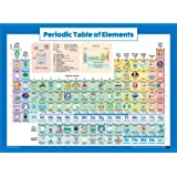 Periodic Table of Elements Poster for Kids - Laminated - 2020 Science & Chemistry Chart for Classroom - Double Sided (18 x 24