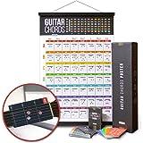 "reussir Guitar Chord Poster | 16""x24"" Guitar Chord Chart & 56 Guitar Fretboard Cards & Magnetic Poster Hanger | A Gift for Gu"