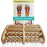 TheraFlow Foot Massage Roller (X-Large)