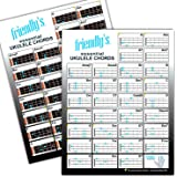 Ukulele Chord Chart –The Most Common Ukulele Chords, Durable Laminated Low-Glare Easy Chord Chart For Ukulele