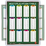 Learning Multiplication table tabs Chalk chart fully LAMINATED poster for classroom clear teaching math tool for school UPDAT