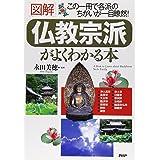 [図解]仏教宗派がよくわかる本