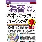 図解入門ビジネス 最新為替の基本とカラクリがよ~くわかる本[第2版]