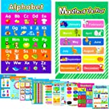 11 Australian Educational Alphabet Preschool Posters for kids toddler Colours Months Seasons Shapes Time Weather Days Weeks f