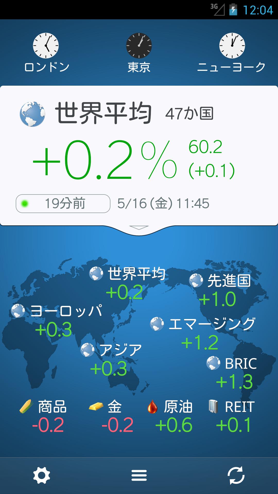 株価 の 新 世界 リアルタイム
