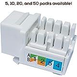 (50-Pack) Cat6 Keystone Jack - [UL Listed] - Ethernet Wall Jack - Wall Cat6 - Cat6 Network Coupler - Keystone Jack - Cat5/5e/