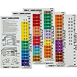 DSM-5 Index Tabs