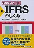 新・IFRSのしくみ (すらすら図解)