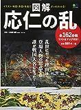 図解 応仁の乱 (エイムック 3743)